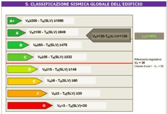 certificazione_sismica